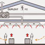 Kinh nghiệm sửa chữa cải tạo – Cách chọn và lắp quạt thông gió